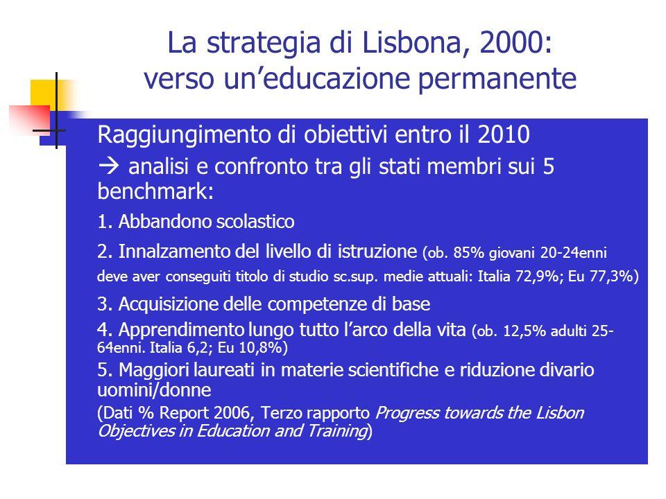 La strategia di Lisbona, 2000: verso uneducazione permanente Raggiungimento di obiettivi entro il 2010 analisi e confronto tra gli stati membri sui 5
