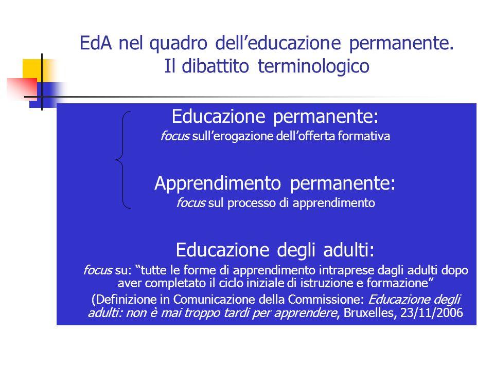 EdA nel quadro delleducazione permanente. Il dibattito terminologico Educazione permanente: focus sullerogazione dellofferta formativa Apprendimento p