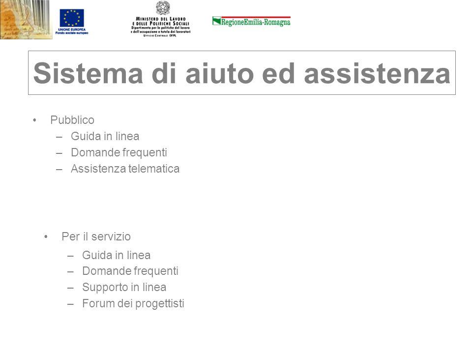 Sistema di aiuto ed assistenza Pubblico –Guida in linea –Domande frequenti –Assistenza telematica Per il servizio –Guida in linea –Domande frequenti –