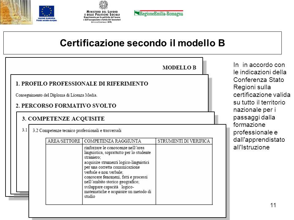11 Certificazione secondo il modello B In in accordo con le indicazioni della Conferenza Stato Regioni sulla certificazione valida su tutto il territo