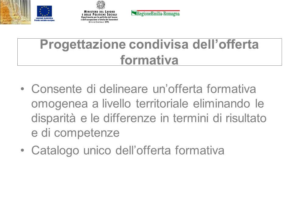 Progettazione condivisa dellofferta formativa Consente di delineare unofferta formativa omogenea a livello territoriale eliminando le disparità e le d