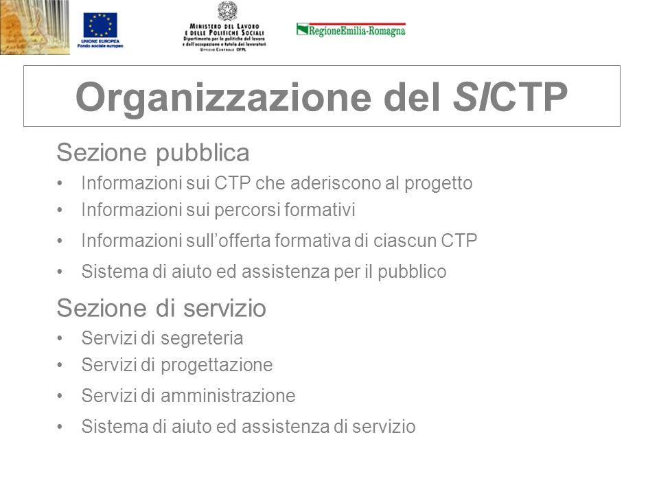 Organizzazione del SICTP Sezione pubblica Informazioni sui CTP che aderiscono al progetto Informazioni sui percorsi formativi Informazioni sullofferta