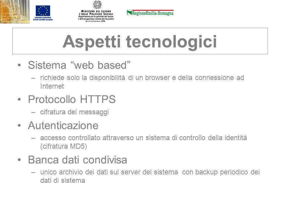 Aspetti tecnologici Sistema web based –richiede solo la disponibilità di un browser e della connessione ad Internet Protocollo HTTPS –cifratura dei me