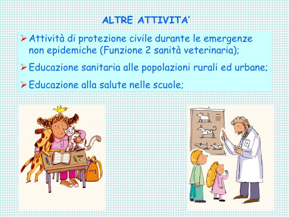 ALTRE ATTIVITA Attività di protezione civile durante le emergenze non epidemiche (Funzione 2 sanità veterinaria); Educazione sanitaria alle popolazioni rurali ed urbane; Educazione alla salute nelle scuole;