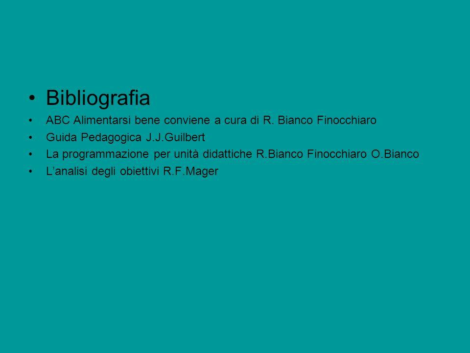 Bibliografia ABC Alimentarsi bene conviene a cura di R.
