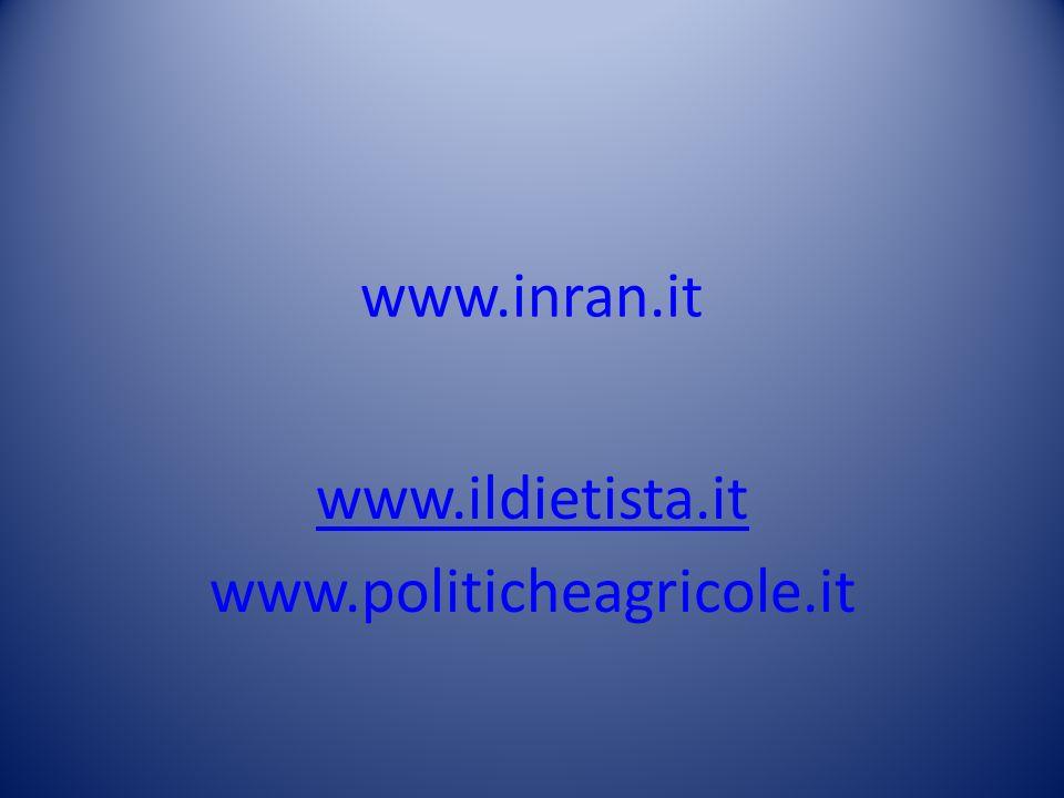 www.inran.it www.ildietista.it www.politicheagricole.it