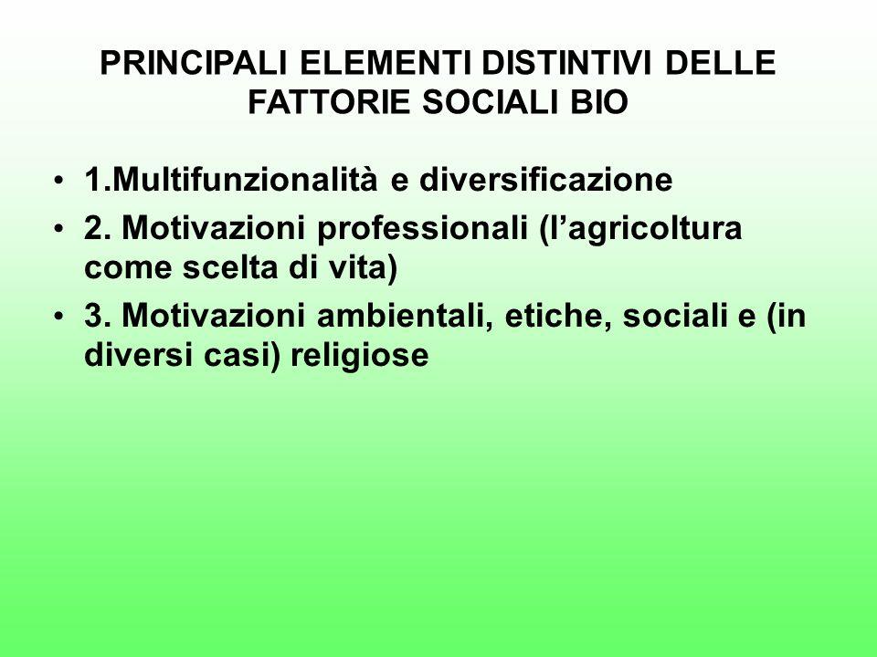 PRINCIPALI ELEMENTI DISTINTIVI DELLE FATTORIE SOCIALI BIO 1.Multifunzionalità e diversificazione 2.