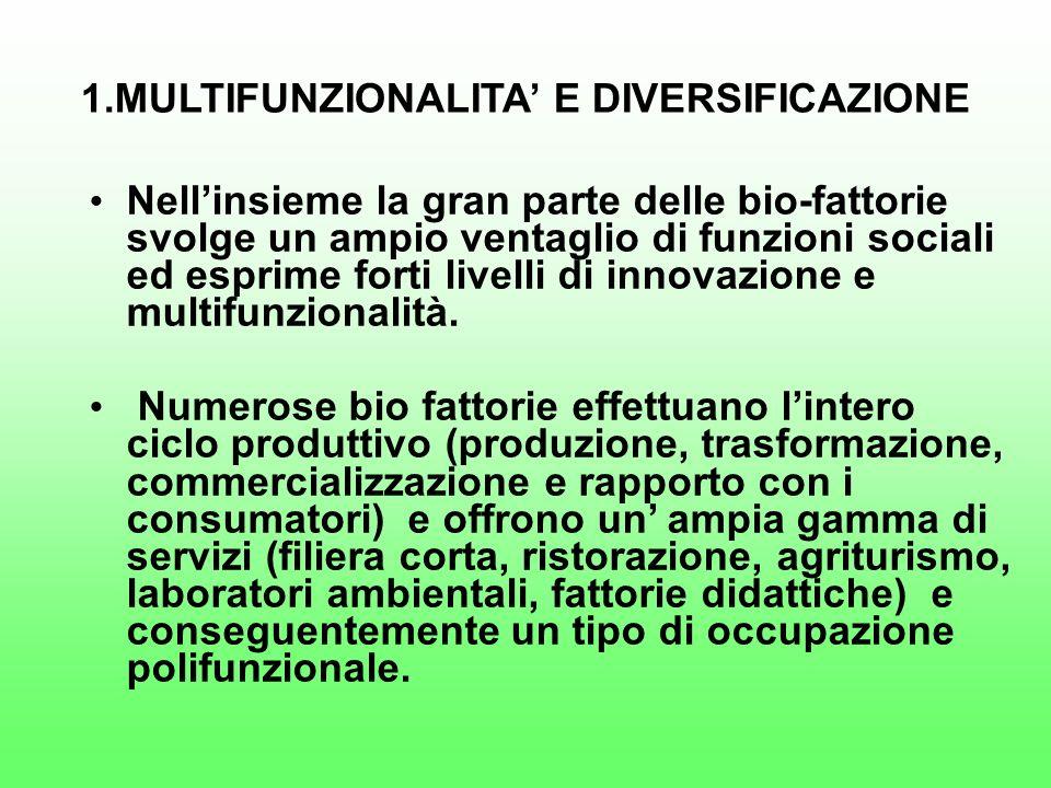 1.MULTIFUNZIONALITA E DIVERSIFICAZIONE Nellinsieme la gran parte delle bio-fattorie svolge un ampio ventaglio di funzioni sociali ed esprime forti livelli di innovazione e multifunzionalità.