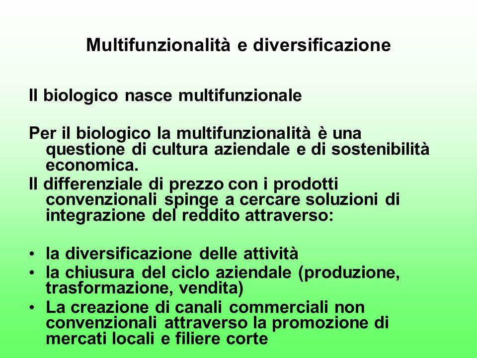 Multifunzionalità e diversificazione Il biologico nasce multifunzionale Per il biologico la multifunzionalità è una questione di cultura aziendale e di sostenibilità economica.