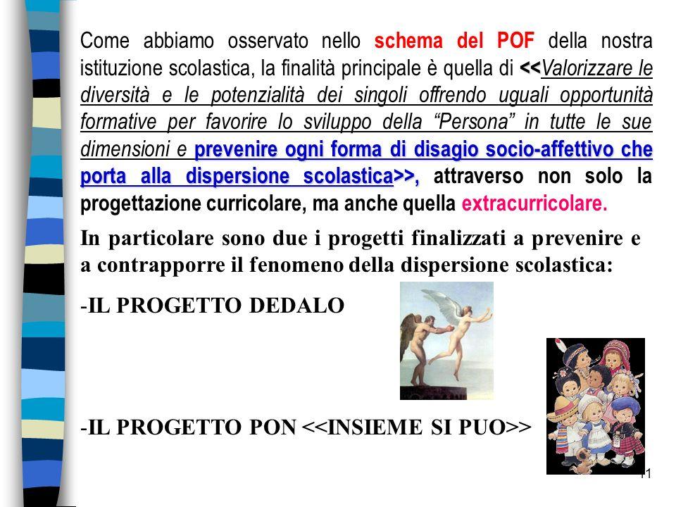 11 >, Come abbiamo osservato nello schema del POF della nostra istituzione scolastica, la finalità principale è quella di >, attraverso non solo la progettazione curricolare, ma anche quella extracurricolare.