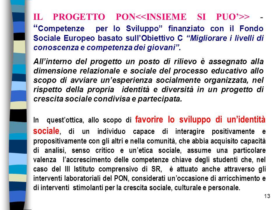 13 IL PROGETTO PON > - Competenze per lo Sviluppo finanziato con il Fondo Sociale Europeo basato sullObiettivo C Migliorare i livelli di conoscenza e competenza dei giovani.