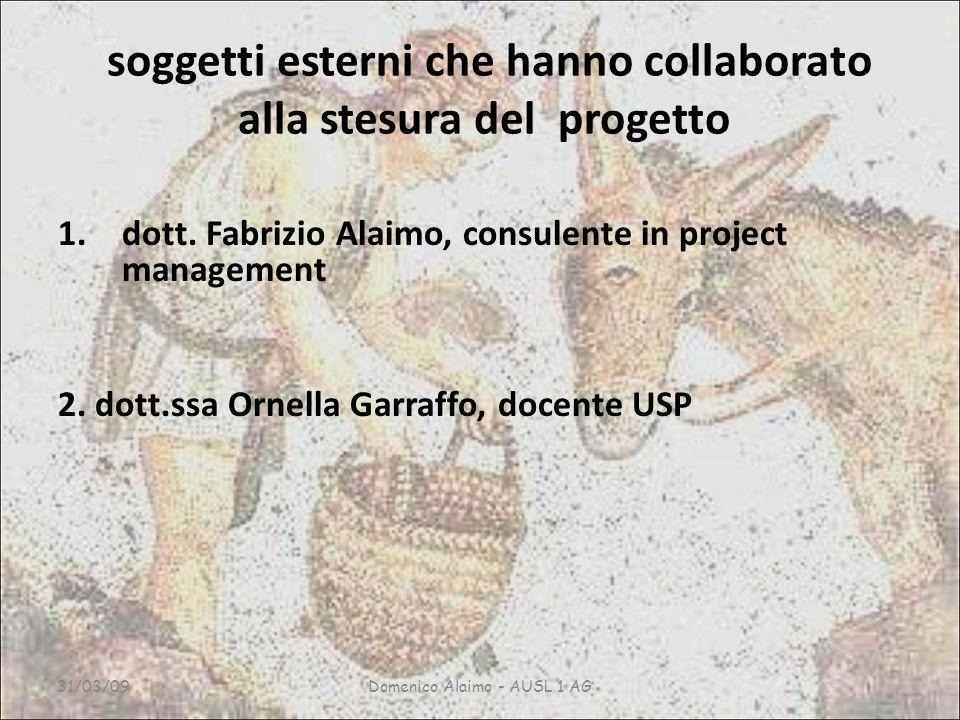 soggetti esterni che hanno collaborato alla stesura del progetto 1.dott.