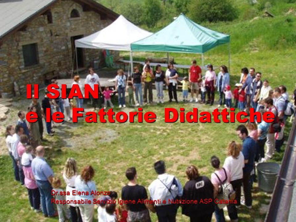 Il SIAN e le Fattorie Didattiche Dr.ssa Elena Alonzo Responsabile Servizio Igiene Alimenti e Nutrizione ASP Catania