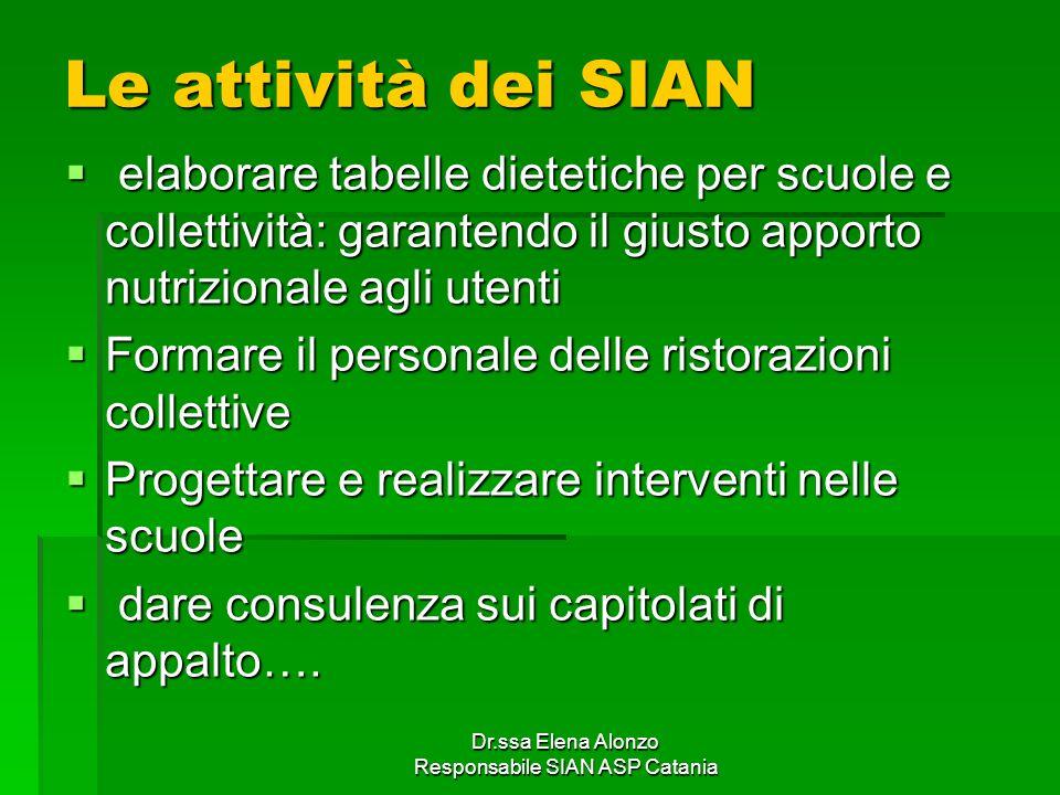Dr.ssa Elena Alonzo Responsabile SIAN ASP Catania Le attività dei SIAN elaborare tabelle dietetiche per scuole e collettività: garantendo il giusto ap