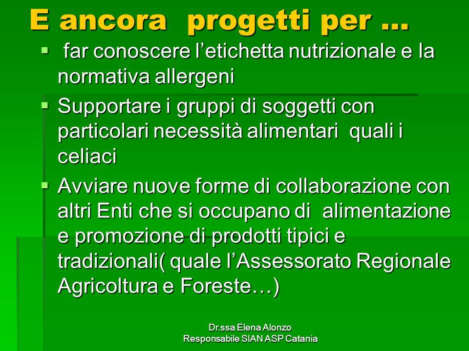 Dr.ssa Elena Alonzo Responsabile SIAN ASP Catania E ancora progetti per … far conoscere letichetta nutrizionale e la normativa allergeni far conoscere