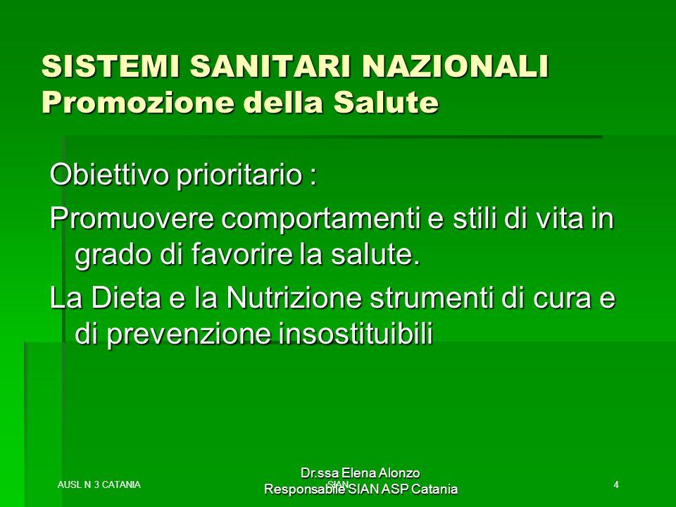 Dr.ssa Elena Alonzo Responsabile SIAN ASP Catania SISTEMI SANITARI NAZIONALI Promozione della Salute Obiettivo prioritario : Promuovere comportamenti
