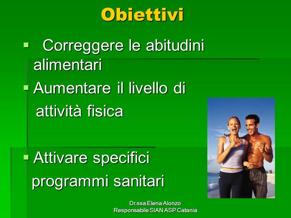 Dr.ssa Elena Alonzo Responsabile SIAN ASP CataniaObiettivi Correggere le abitudini alimentari Correggere le abitudini alimentari Aumentare il livello