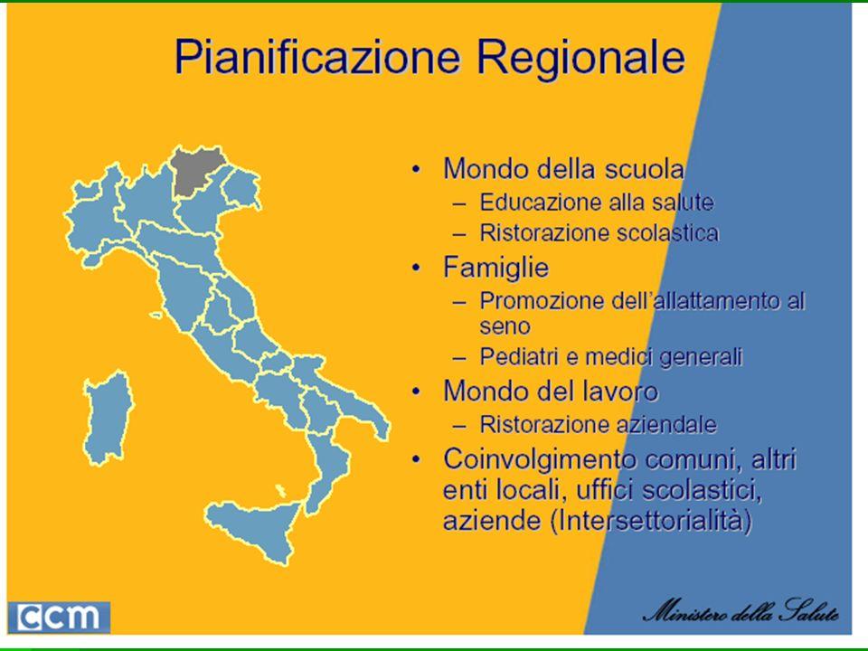 Dr.ssa Elena Alonzo Responsabile SIAN ASP Catania Nella speranza di raggiungere obiettivi concreti ……