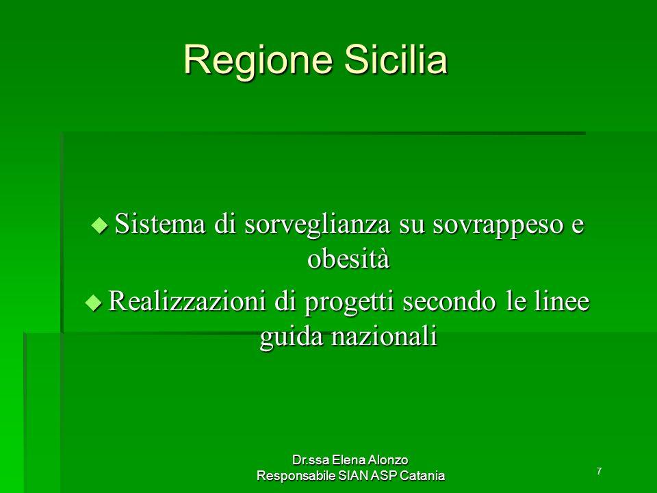 Regione Sicilia Sistema di sorveglianza su sovrappeso e obesità Sistema di sorveglianza su sovrappeso e obesità Realizzazioni di progetti secondo le l