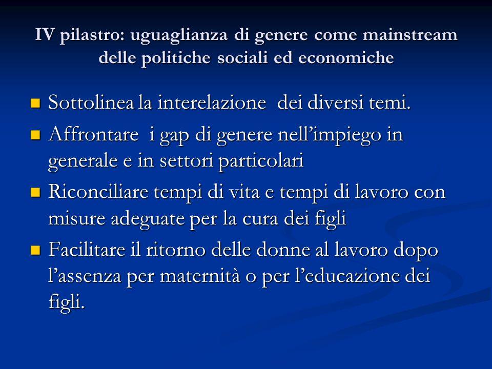 IV pilastro: uguaglianza di genere come mainstream delle politiche sociali ed economiche Sottolinea la interelazione dei diversi temi.
