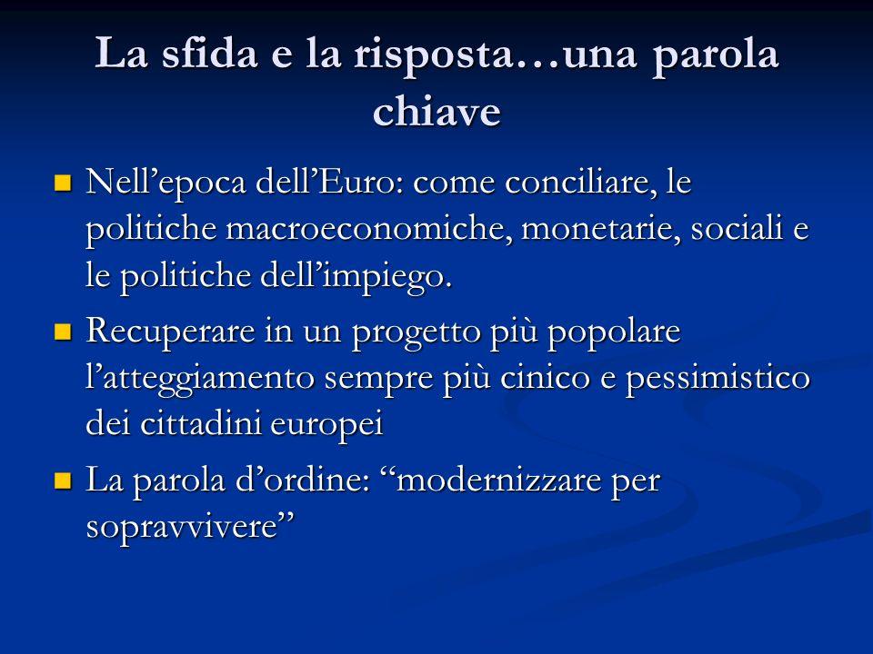 La sfida e la risposta…una parola chiave Nellepoca dellEuro: come conciliare, le politiche macroeconomiche, monetarie, sociali e le politiche dellimpiego.