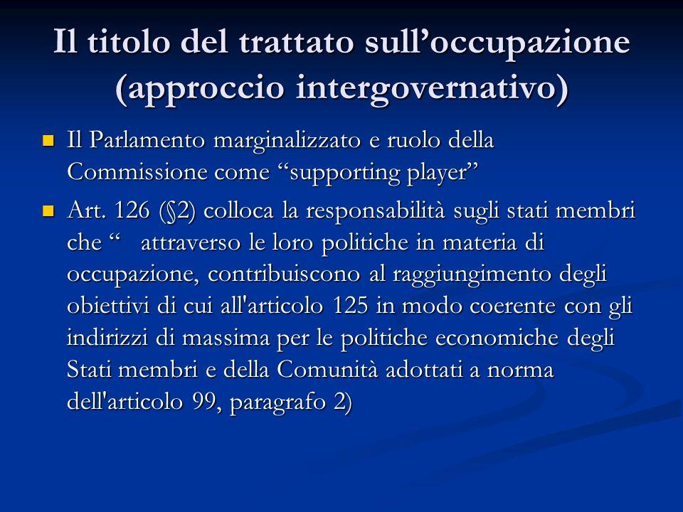 Il titolo del trattato sulloccupazione (approccio intergovernativo) Il Parlamento marginalizzato e ruolo della Commissione come supporting player Il Parlamento marginalizzato e ruolo della Commissione come supporting player Art.