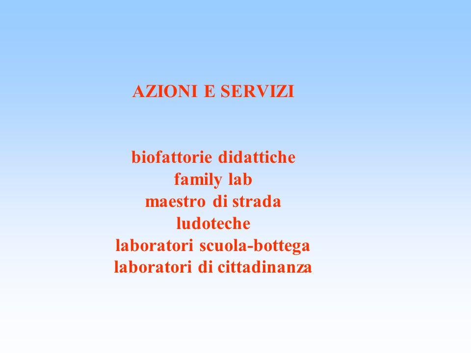 AZIONI E SERVIZI biofattorie didattiche family lab maestro di strada ludoteche laboratori scuola-bottega laboratori di cittadinanza