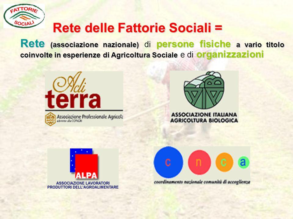 Rete delle Fattorie Sociali = Rete delle Fattorie Sociali = Rete (associazione nazionale) persone fisiche a vario titolo coinvolte in esperienze di Agricoltura Sociale organizzazioni Rete (associazione nazionale) di persone fisiche a vario titolo coinvolte in esperienze di Agricoltura Sociale e di organizzazioni
