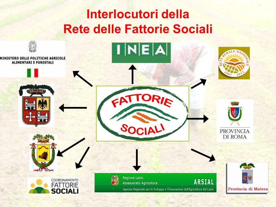 Alcune iniziative che vedono protagonista la RFS Progetto Benessere in Fattoria Forum delle Fatto- rie Sociali Prov.