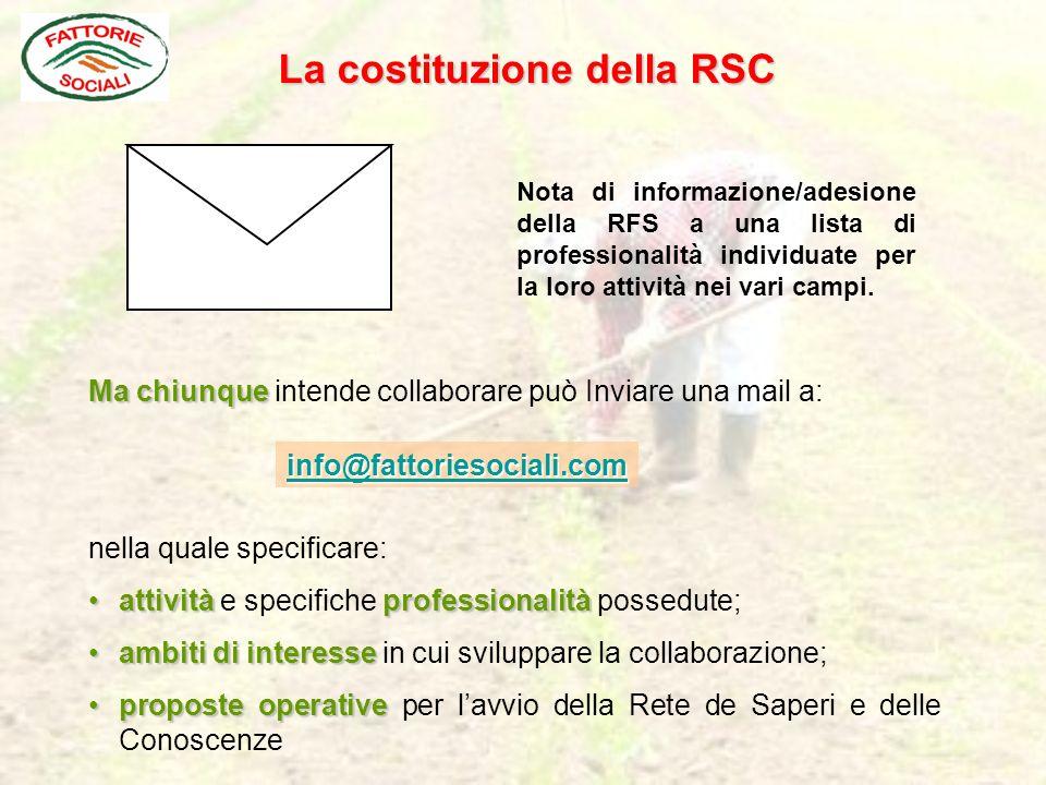 Come aderire alla Rete info@fattoriesociali.com Fax 06 2754953 Viale Giulio Cesare 95 – Roma Conto Corrente Rete Fattorie Sociali IBAN: IT29E0501803200000000116467
