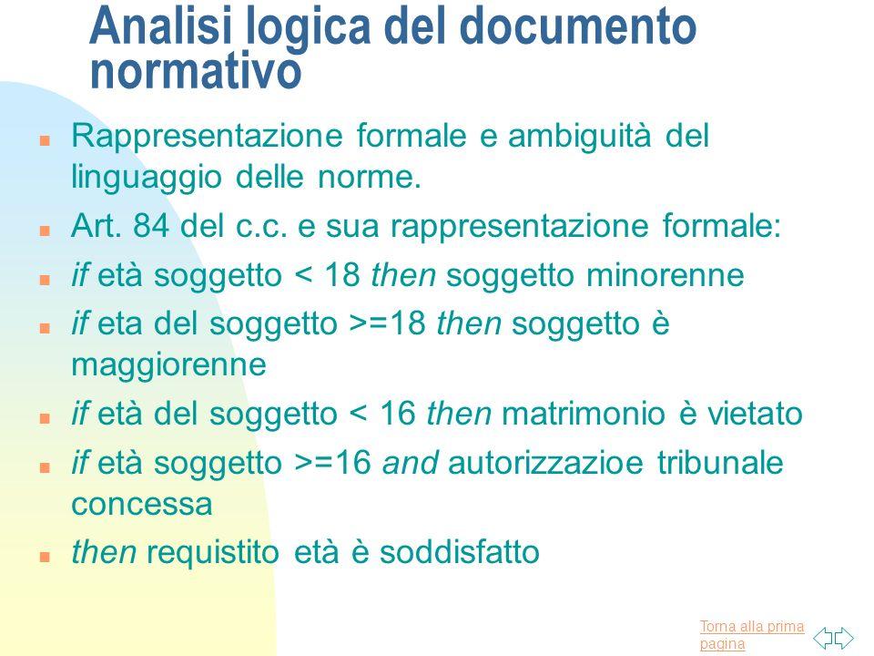 Torna alla prima pagina Analisi logica del documento normativo n Rappresentazione formale e ambiguità del linguaggio delle norme. n Art. 84 del c.c. e