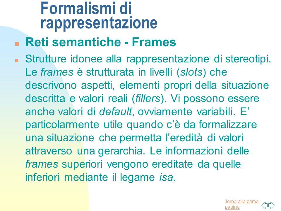 Torna alla prima pagina Formalismi di rappresentazione n Reti semantiche - Frames n Strutture idonee alla rappresentazione di stereotipi. Le frames è