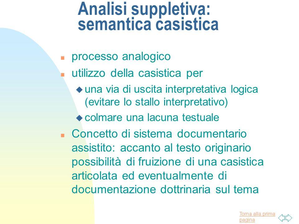 Torna alla prima pagina Analisi suppletiva: semantica casistica n processo analogico n utilizzo della casistica per u una via di uscita interpretativa