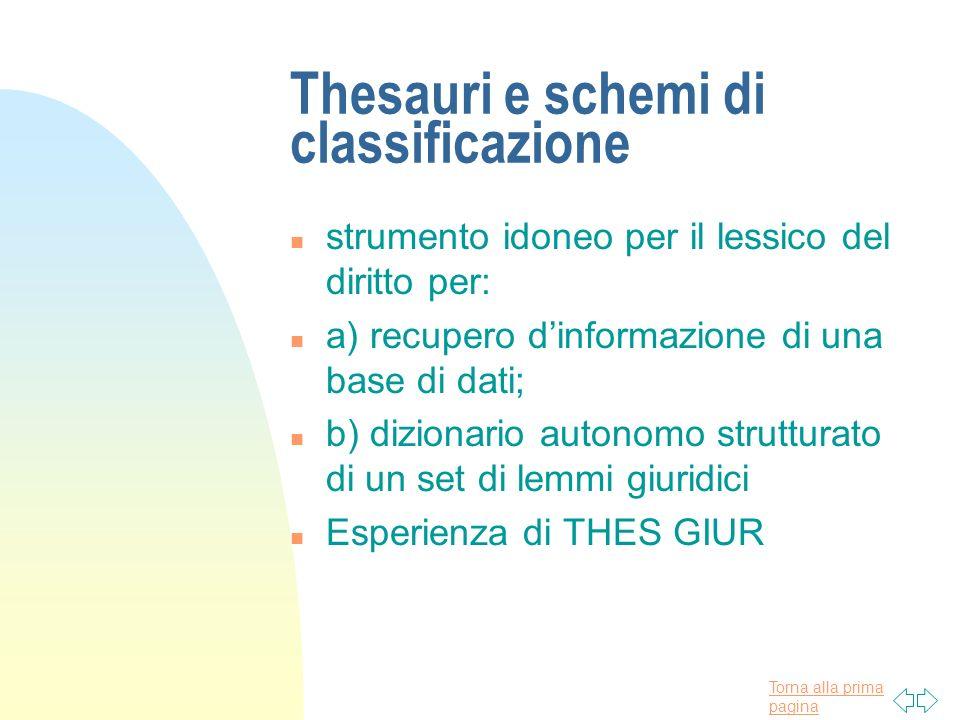 Torna alla prima pagina Thesauri e schemi di classificazione n strumento idoneo per il lessico del diritto per: n a) recupero dinformazione di una bas
