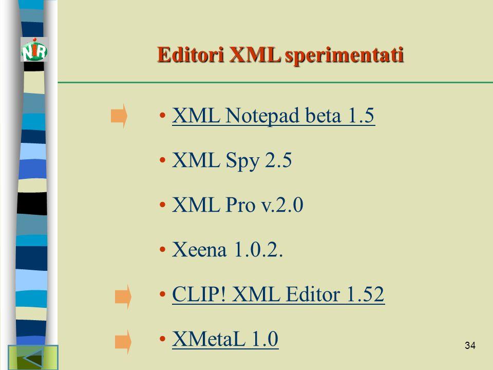 34 Editori XML sperimentati XML Notepad beta 1.5 XML Spy 2.5 XML Pro v.2.0 Xeena 1.0.2. CLIP! XML Editor 1.52 XMetaL 1.0
