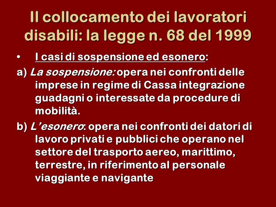 Il collocamento dei lavoratori disabili: la legge n.