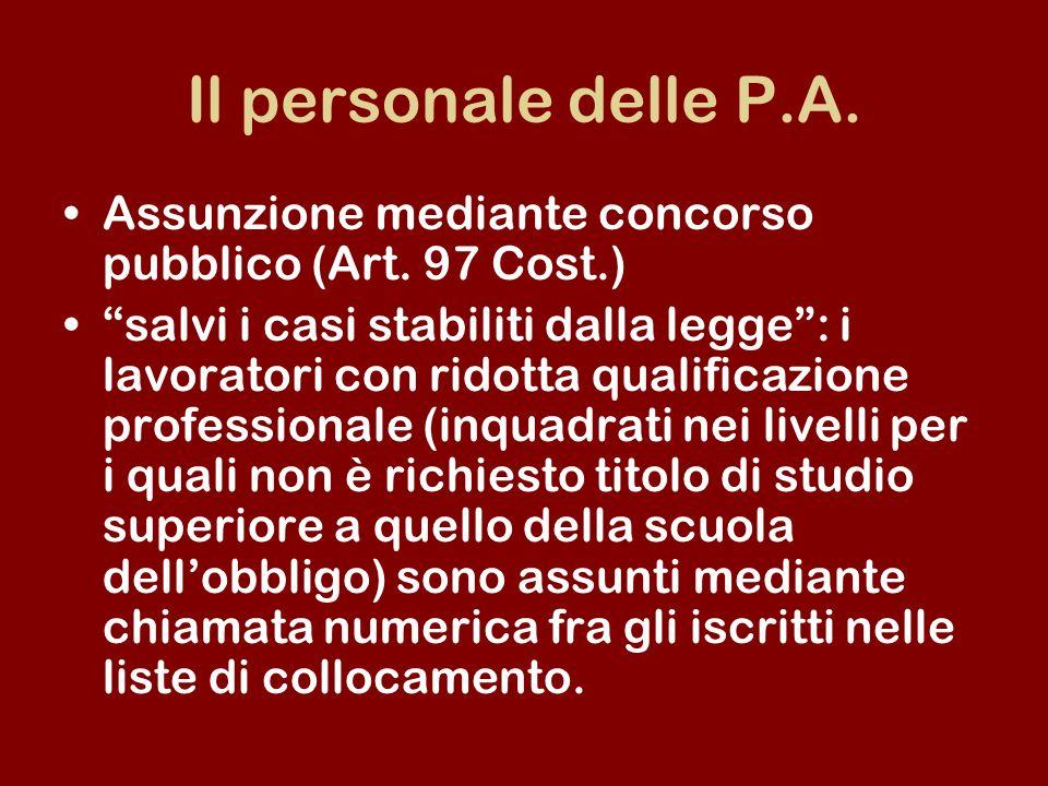 Il personale delle P.A.Assunzione mediante concorso pubblico (Art.