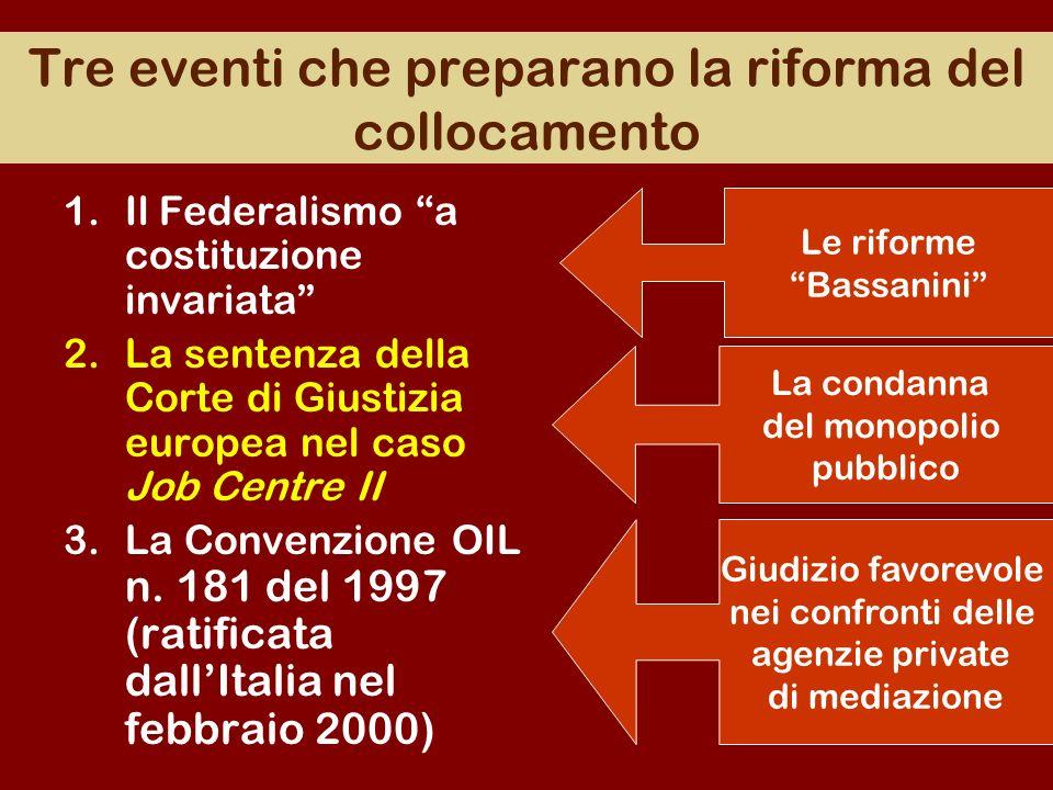 Tre eventi che preparano la riforma del collocamento 1.Il Federalismo a costituzione invariata 2.La sentenza della Corte di Giustizia europea nel caso Job Centre II 3.La Convenzione OIL n.