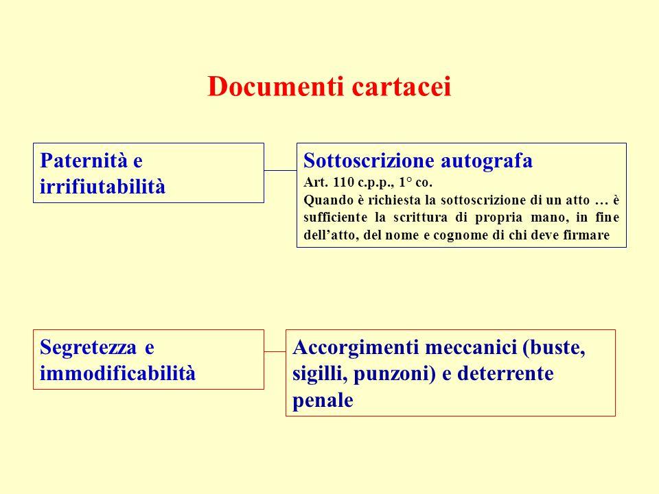 Documenti cartacei Paternità e irrifiutabilità Sottoscrizione autografa Art. 110 c.p.p., 1° co. Quando è richiesta la sottoscrizione di un atto … è su