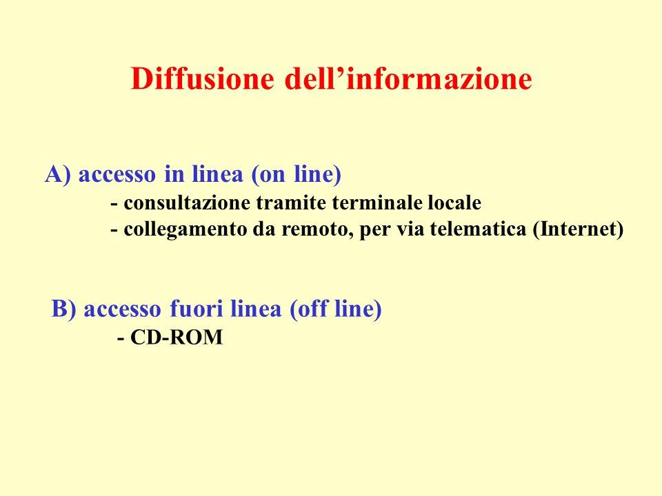 Diffusione dellinformazione A) accesso in linea (on line) - consultazione tramite terminale locale - collegamento da remoto, per via telematica (Internet) B) accesso fuori linea (off line) - CD-ROM