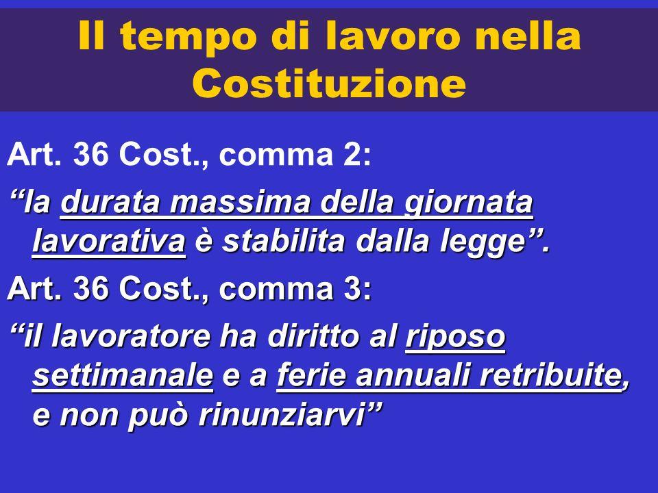Il tempo di lavoro nella Costituzione Art. 36 Cost., comma 2: la durata massima della giornata lavorativa è stabilita dalla legge. Art. 36 Cost., comm