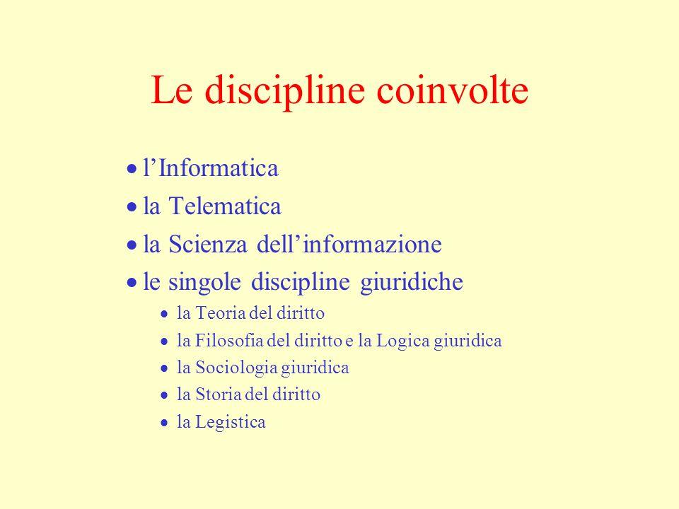 Le discipline coinvolte lInformatica la Telematica la Scienza dellinformazione le singole discipline giuridiche la Teoria del diritto la Filosofia del diritto e la Logica giuridica la Sociologia giuridica la Storia del diritto la Legistica