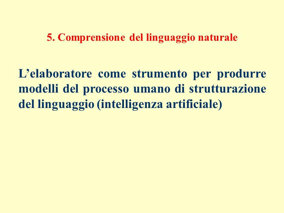 5. Comprensione del linguaggio naturale Lelaboratore come strumento per produrre modelli del processo umano di strutturazione del linguaggio (intellig