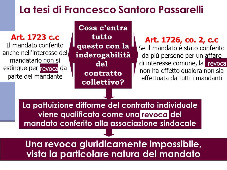 La tesi di Francesco Santoro Passarelli Art. 1723 c.c Il mandato conferito anche nellinteresse del mandatario non si estingue per revoca da parte del