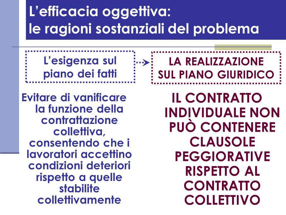 Lefficacia oggettiva: le ragioni sostanziali del problema Evitare di vanificare la funzione della contrattazione collettiva, consentendo che i lavorat