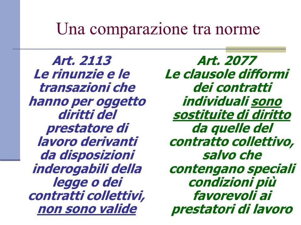Una comparazione tra norme Art. 2113 Le rinunzie e le transazioni che hanno per oggetto diritti del prestatore di lavoro derivanti da disposizioni ind