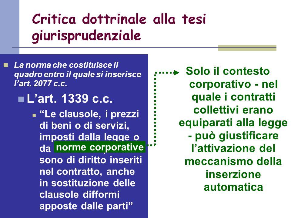 Critica dottrinale alla tesi giurisprudenziale La norma che costituisce il quadro entro il quale si inserisce lart. 2077 c.c. Lart. 1339 c.c. Le claus