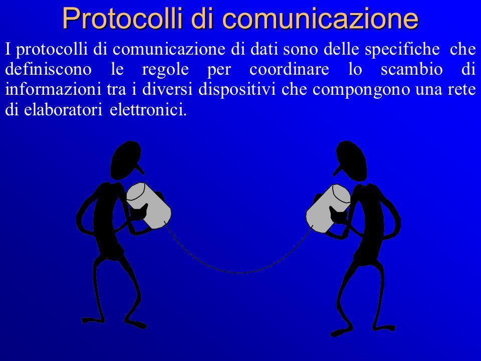 Protocolli di comunicazione I protocolli di comunicazione di dati sono delle specifiche che definiscono le regole per coordinare lo scambio di informa