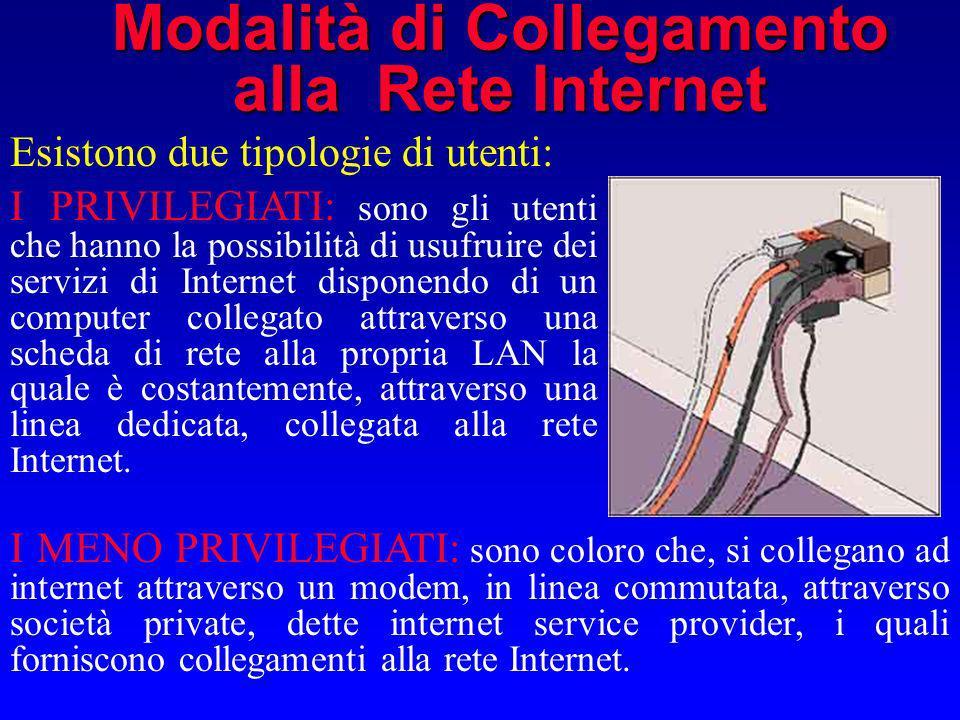 Modalità di Collegamento alla Rete Internet I PRIVILEGIATI: sono gli utenti che hanno la possibilità di usufruire dei servizi di Internet disponendo d