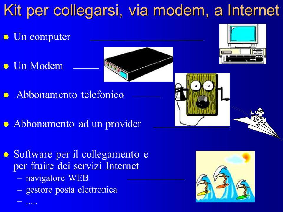 l Un computer l Un Modem l Abbonamento telefonico l Abbonamento ad un provider l Software per il collegamento e per fruire dei servizi Internet –navig
